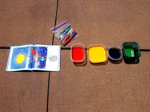 Sidewalk solar system painting supplies